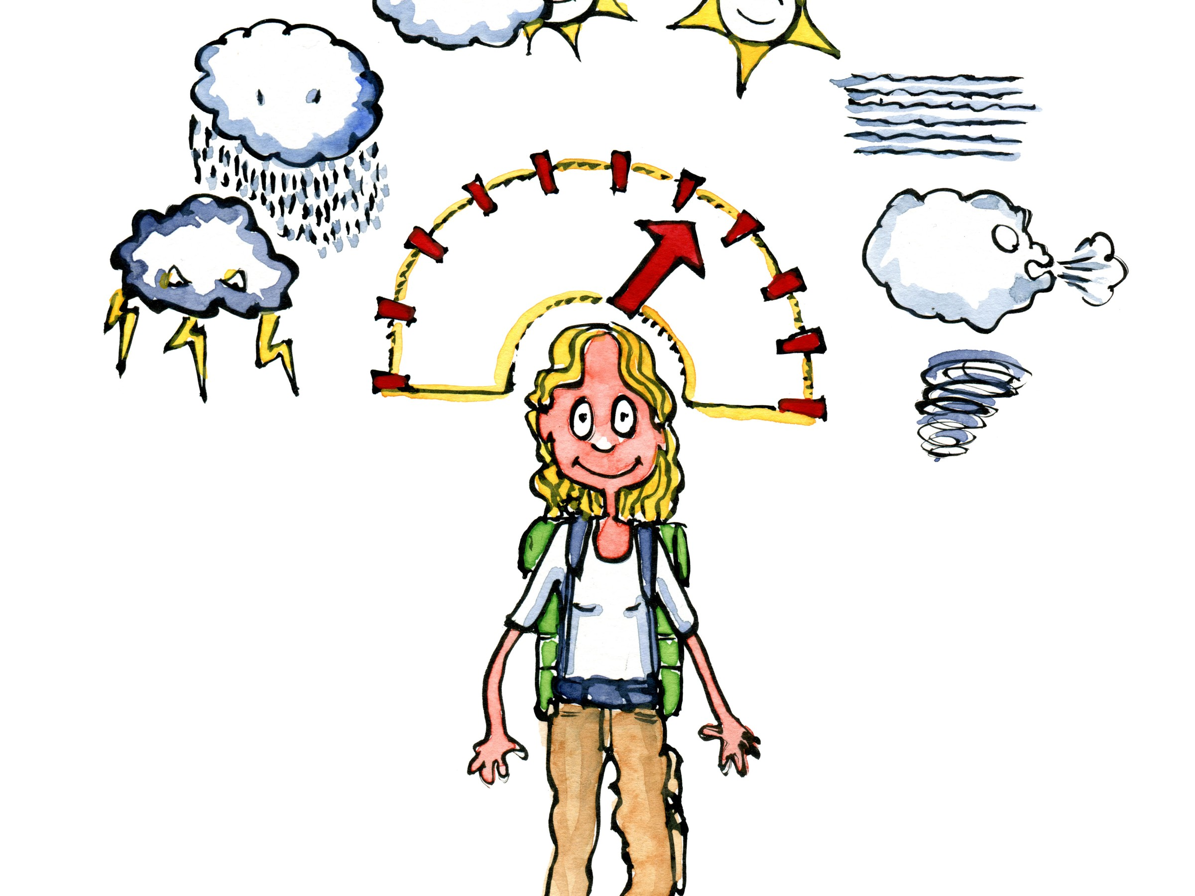 Vandrer med forskellige slags vejr og en målepil over hovedt. Tegning af Frits Ahlefeldt