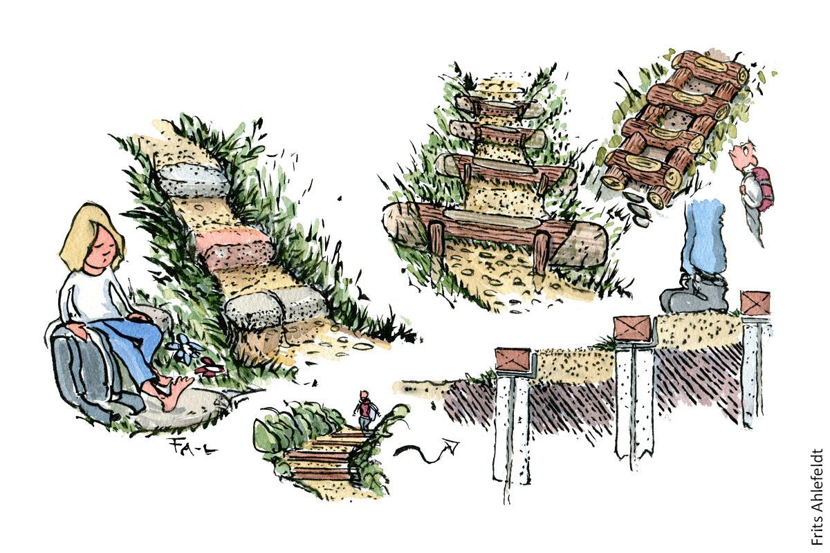Eksempler på forskellige trappeløsninger langs stier. vandrestier design og vedligeholdelse. Tegning af Frits Ahlefeldt